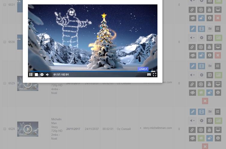 Back-office de gestion des vidéos